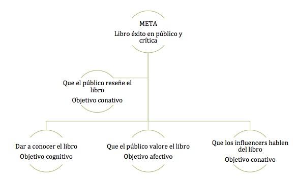 Metas_y_objetivos